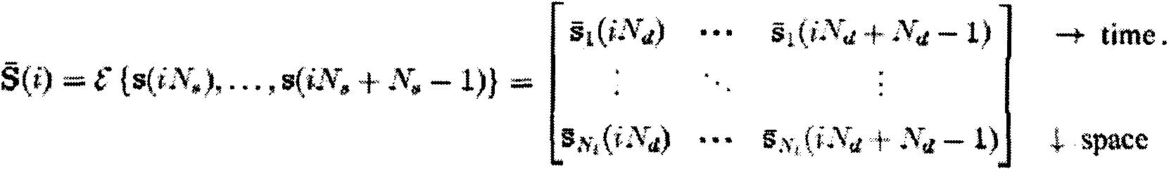Figure 112003522354660-pct00244
