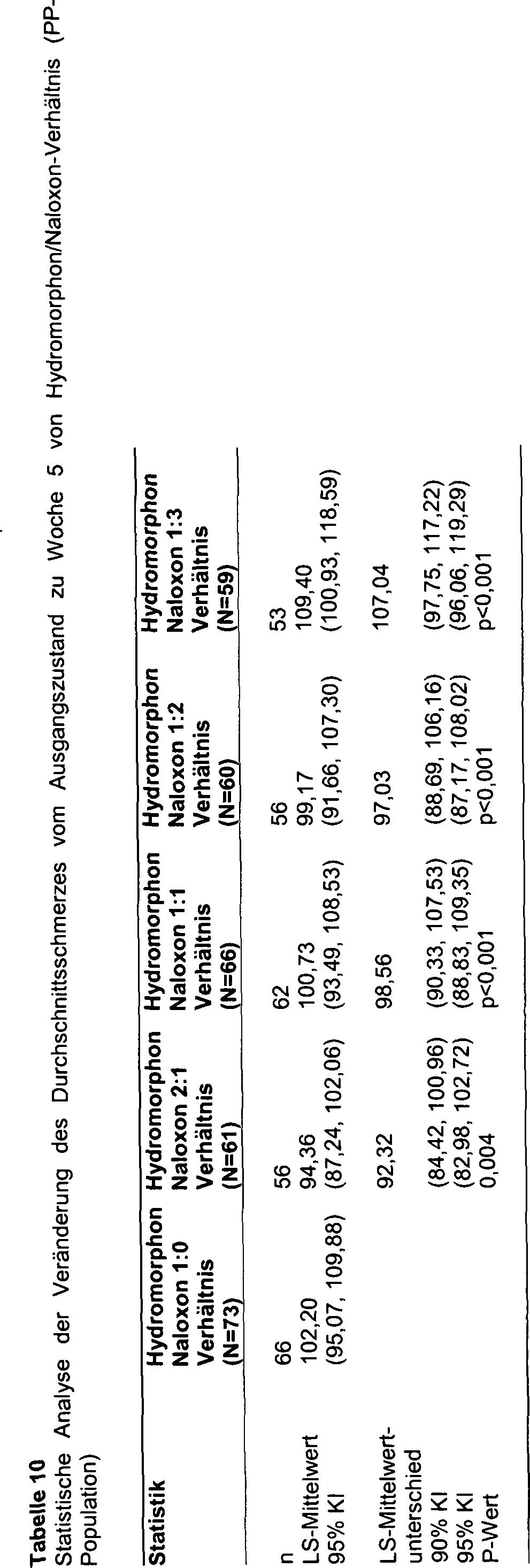 Figure DE112014005175T5_0004