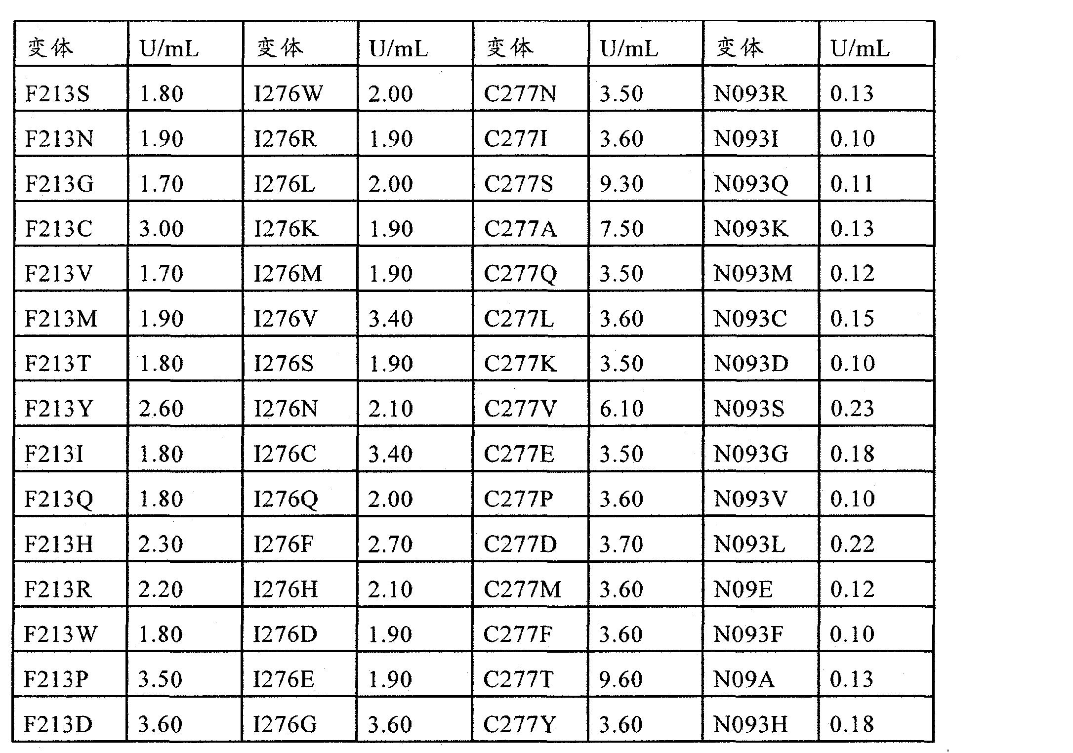 Figure CN102264894AD00652