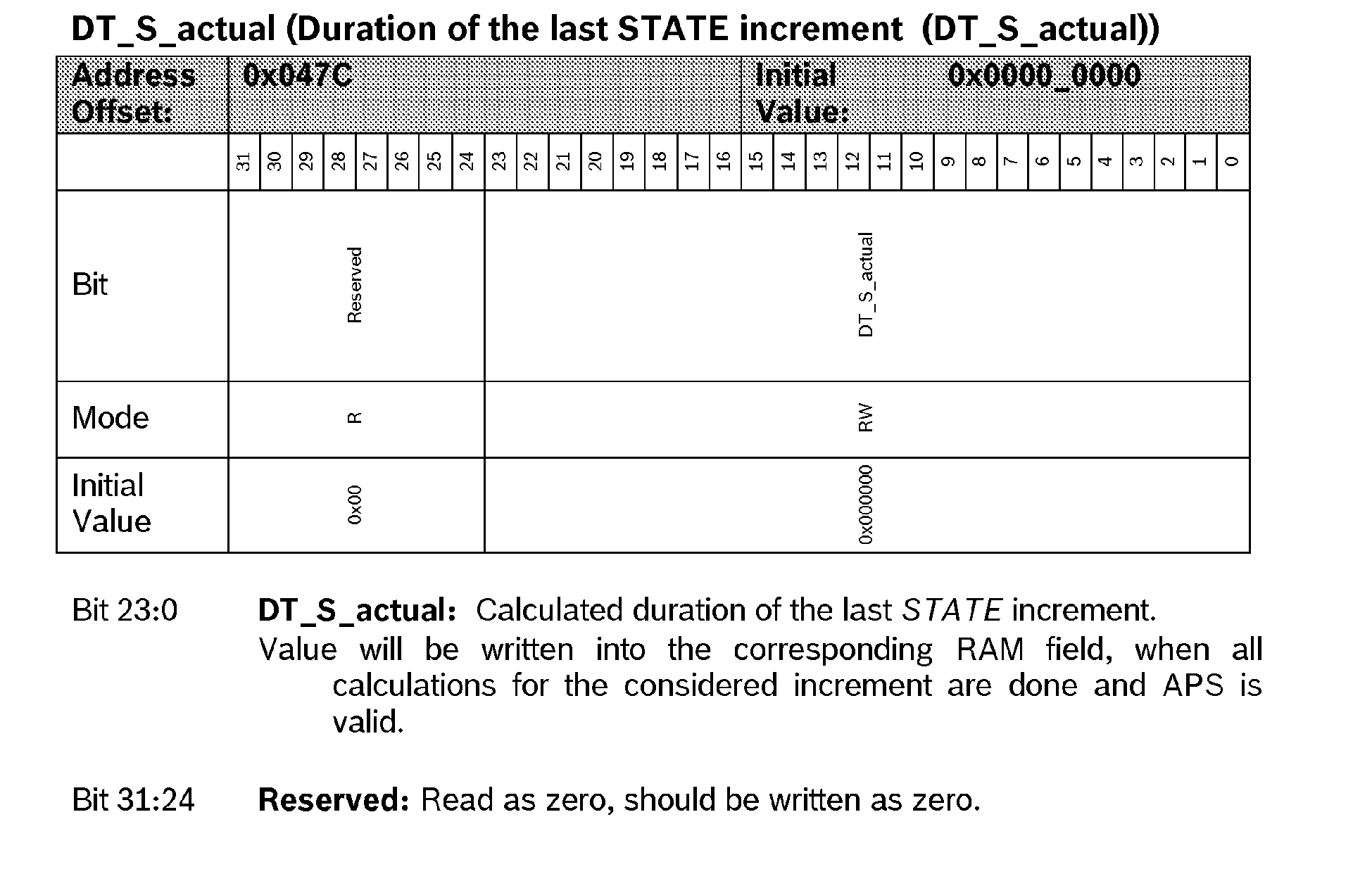 Figure imgb0404