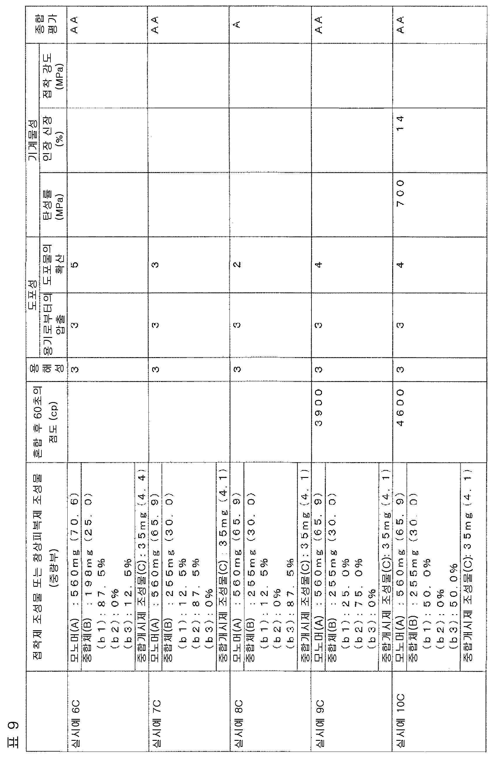 Figure 112012035083578-pct00018