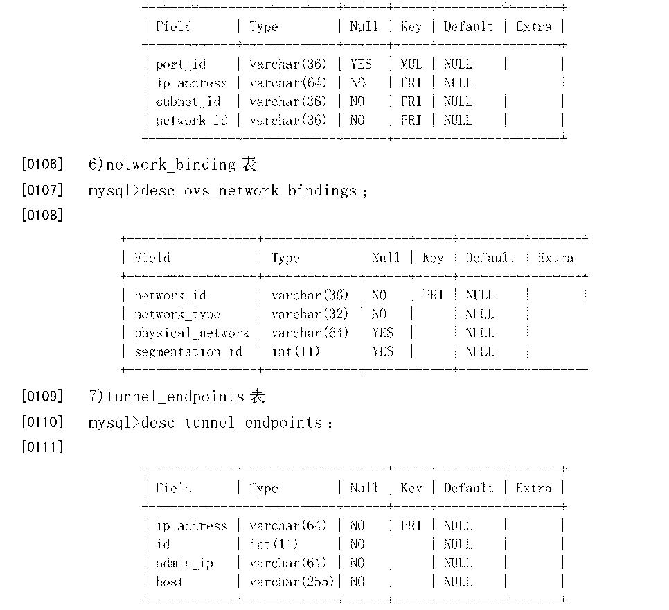 Figure CN105391568AD00121