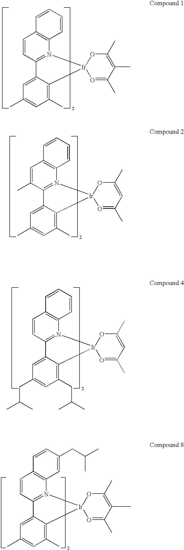 Figure US20100090591A1-20100415-C00195