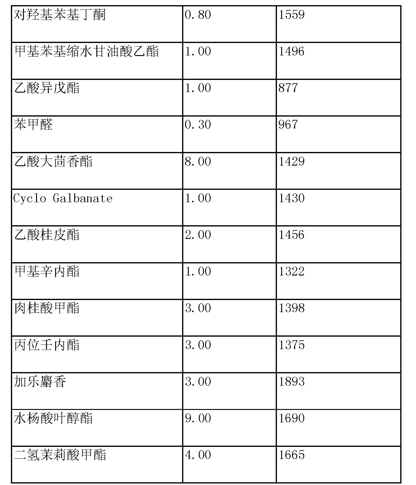 Figure CN101264333BD00121