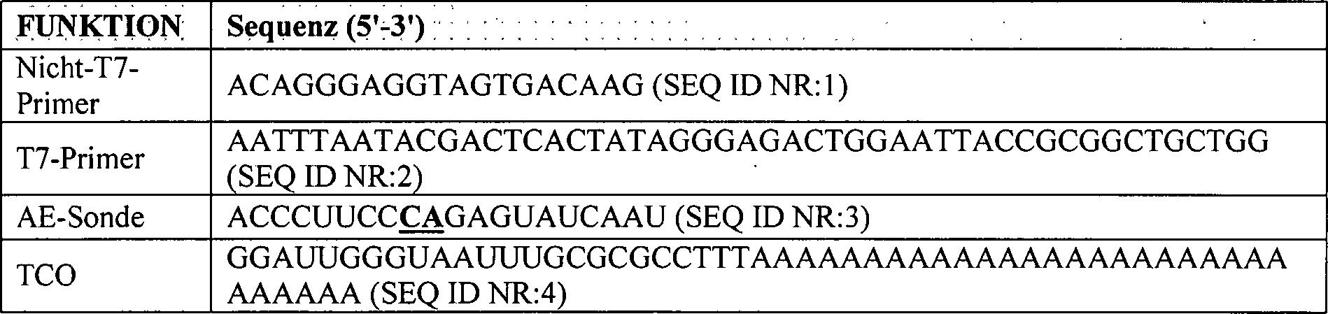 Figure DE102015220401A1_0002
