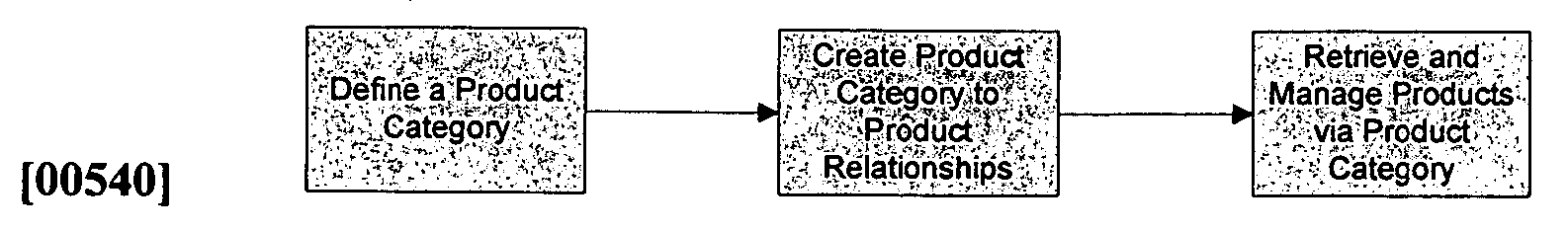 Figure US20070150480A1-20070628-P00026