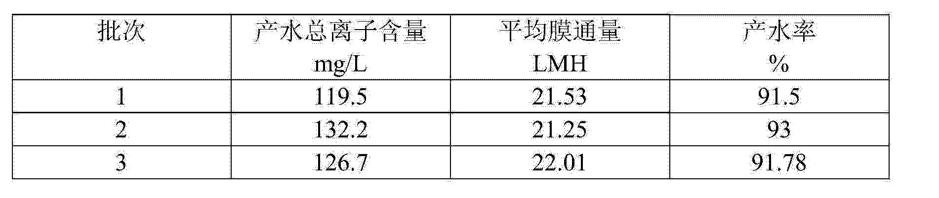 Figure CN103937979AD00053