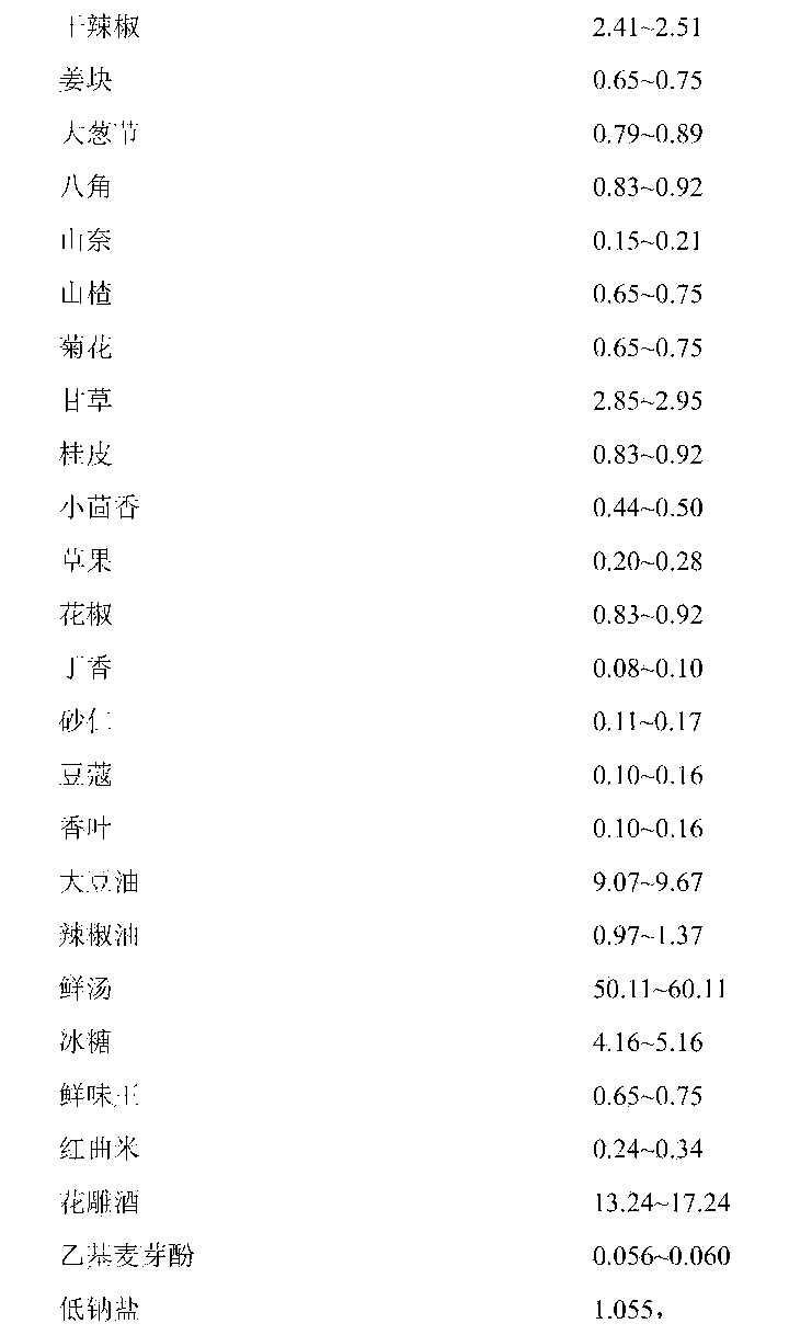 Figure CN104000156BC00021