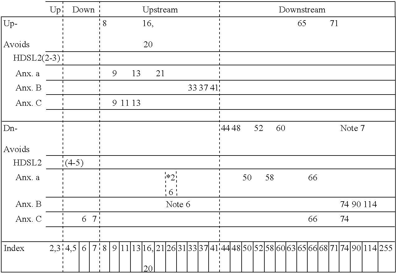 Figure US20040057510A1-20040325-C00001