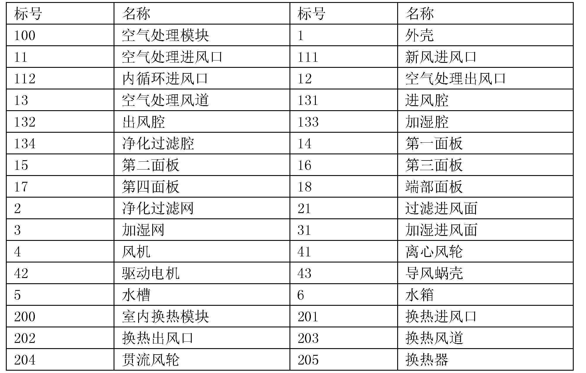 Figure CN107366969AD00061