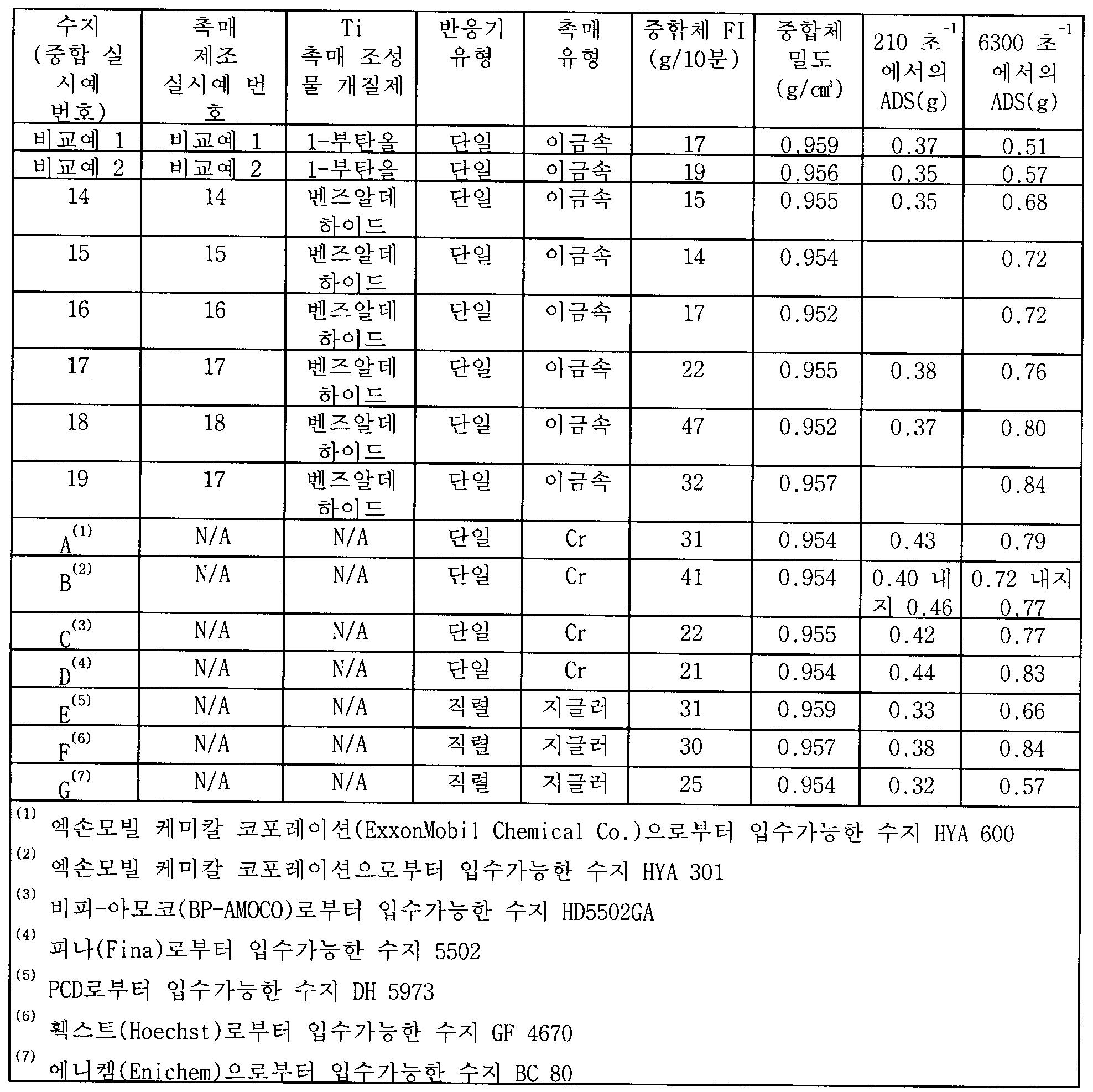 Figure 112007070060587-pat00009