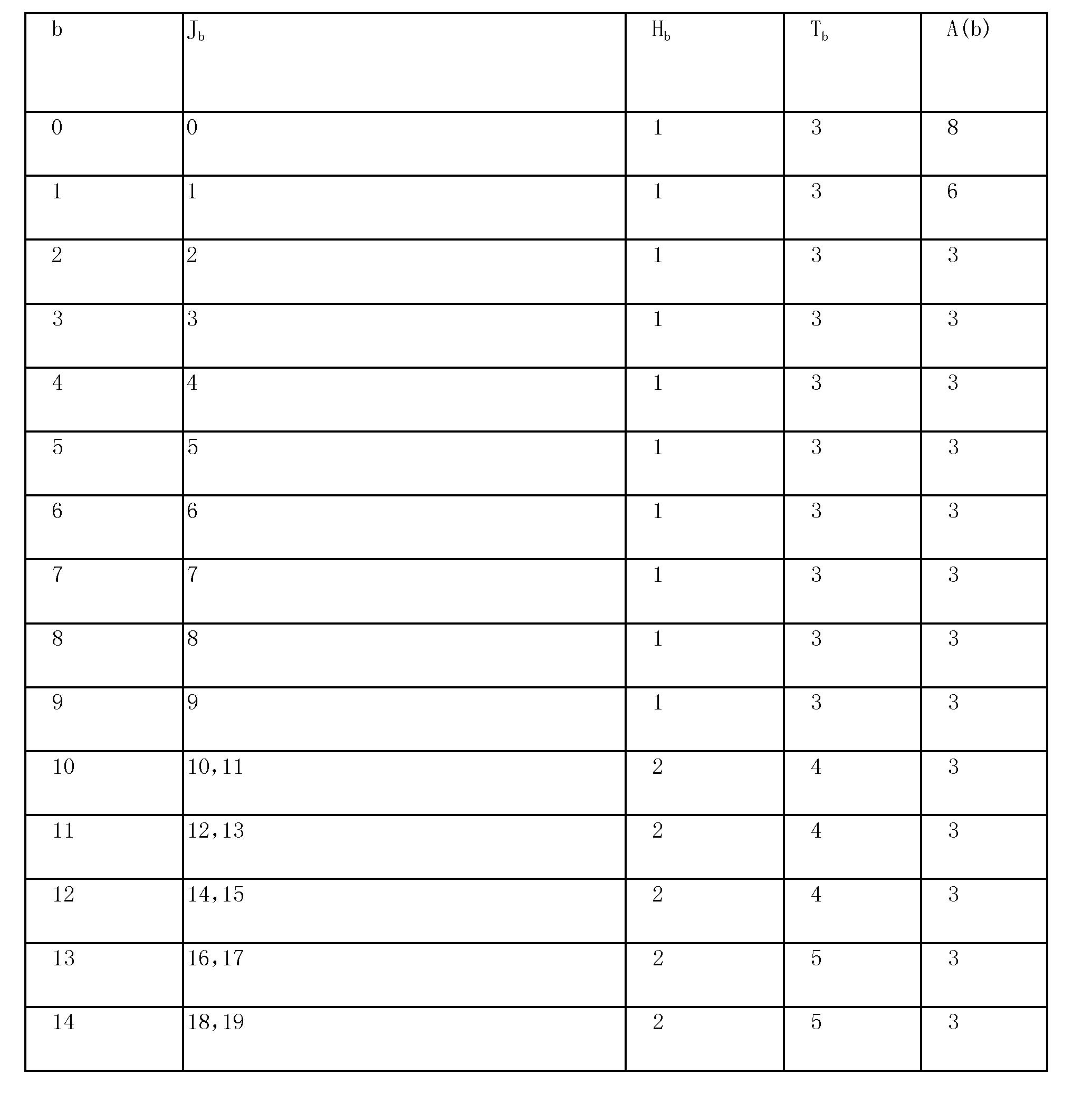 Figure CN101790757BD00092