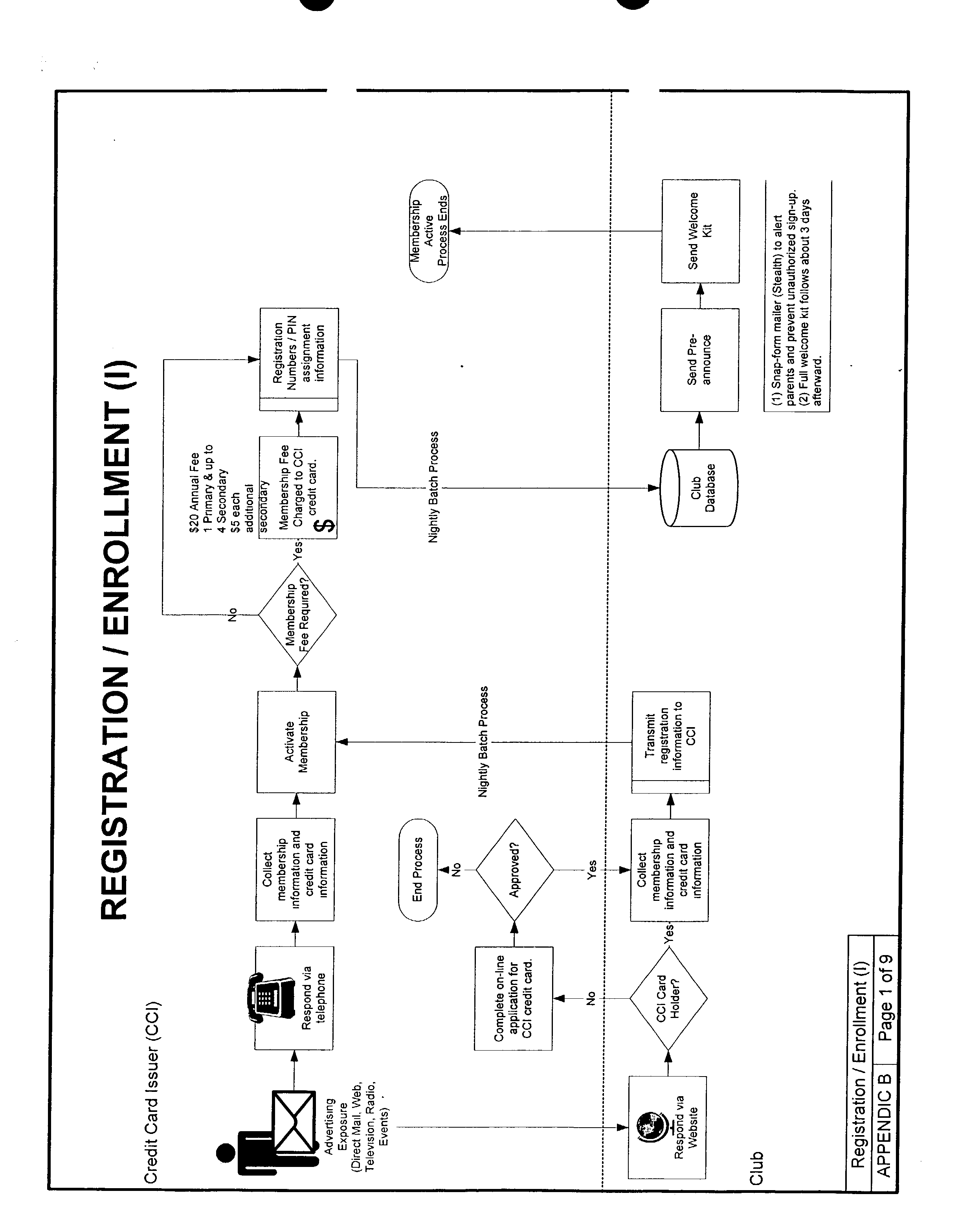 Figure US20030023491A1-20030130-P00009