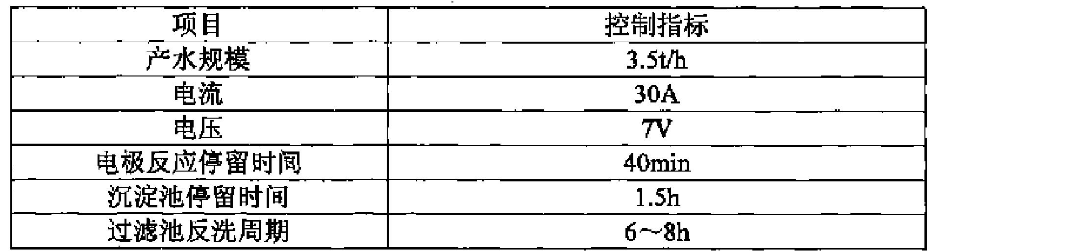 Figure CN101734816BD00052