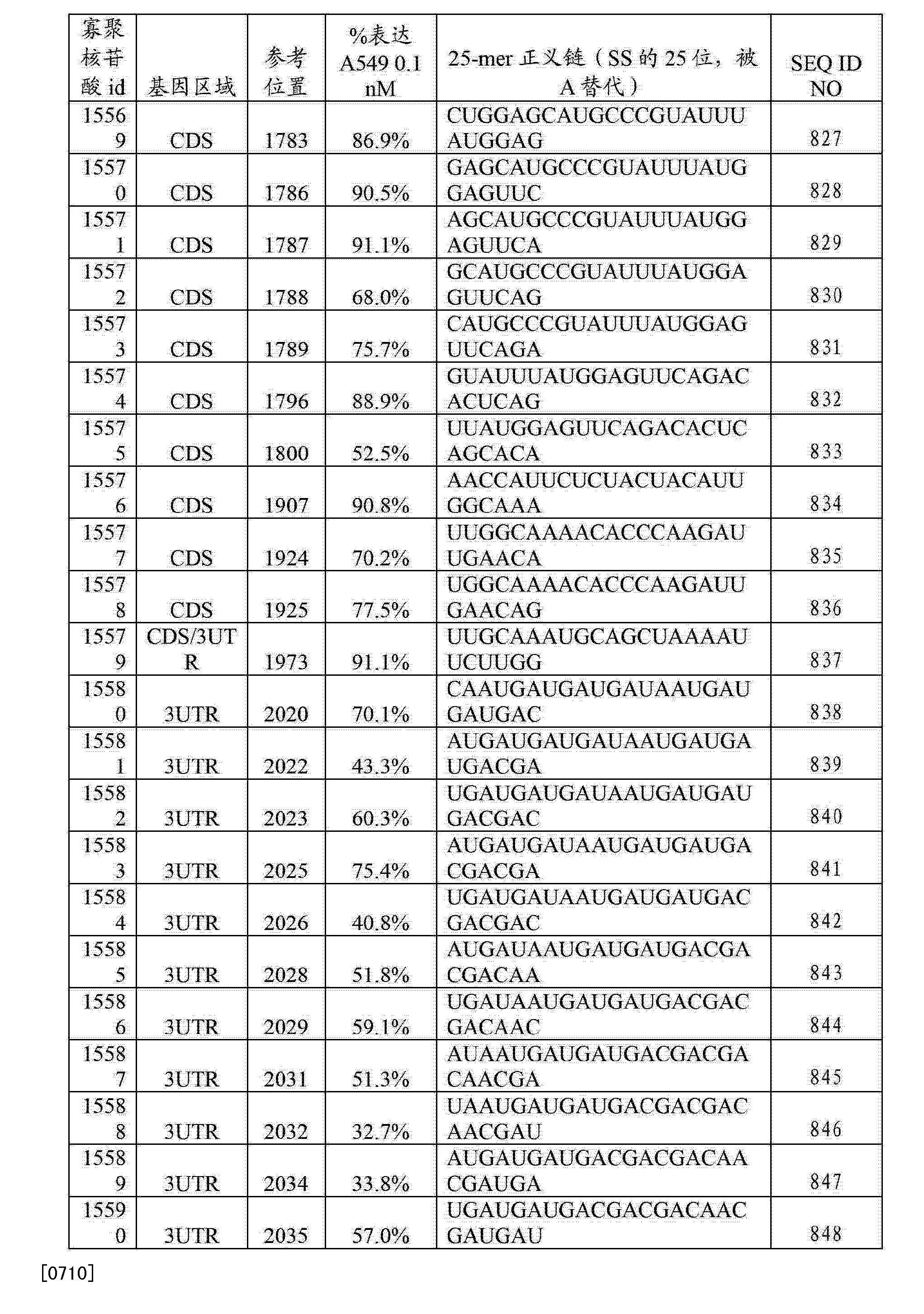 Figure CN103108642BD01211