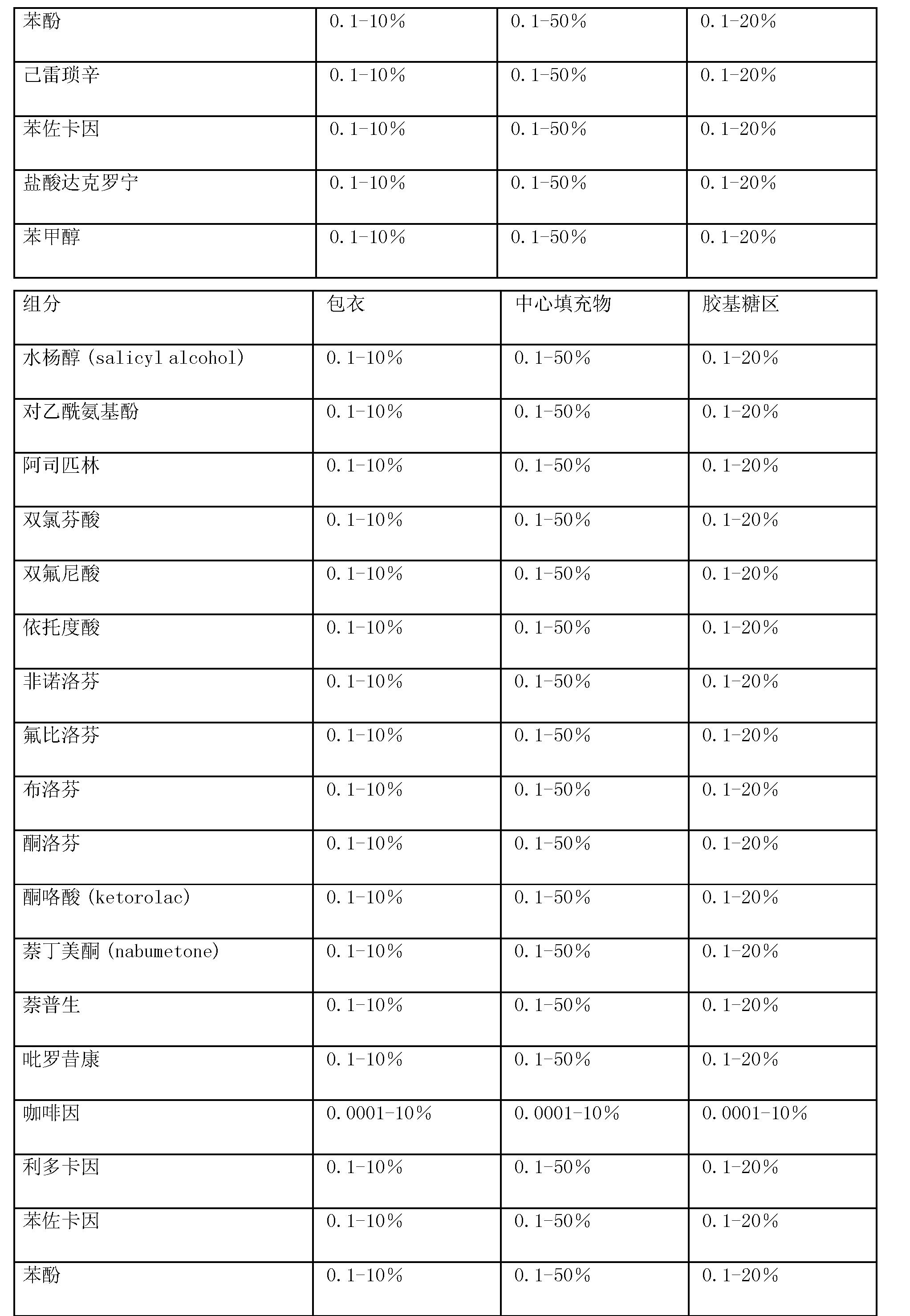Figure CN101511202BD00721