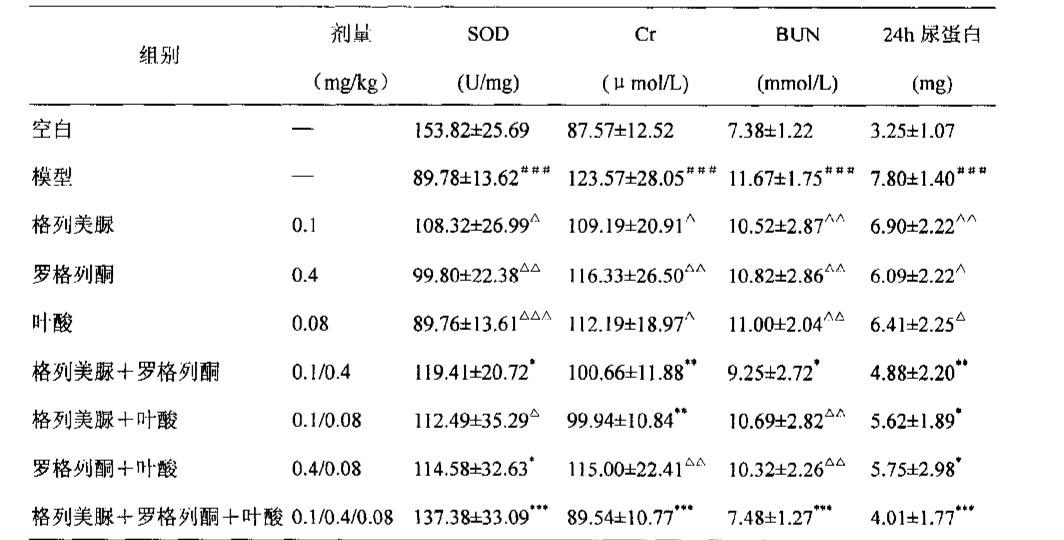 Figure CN101103993BD00281