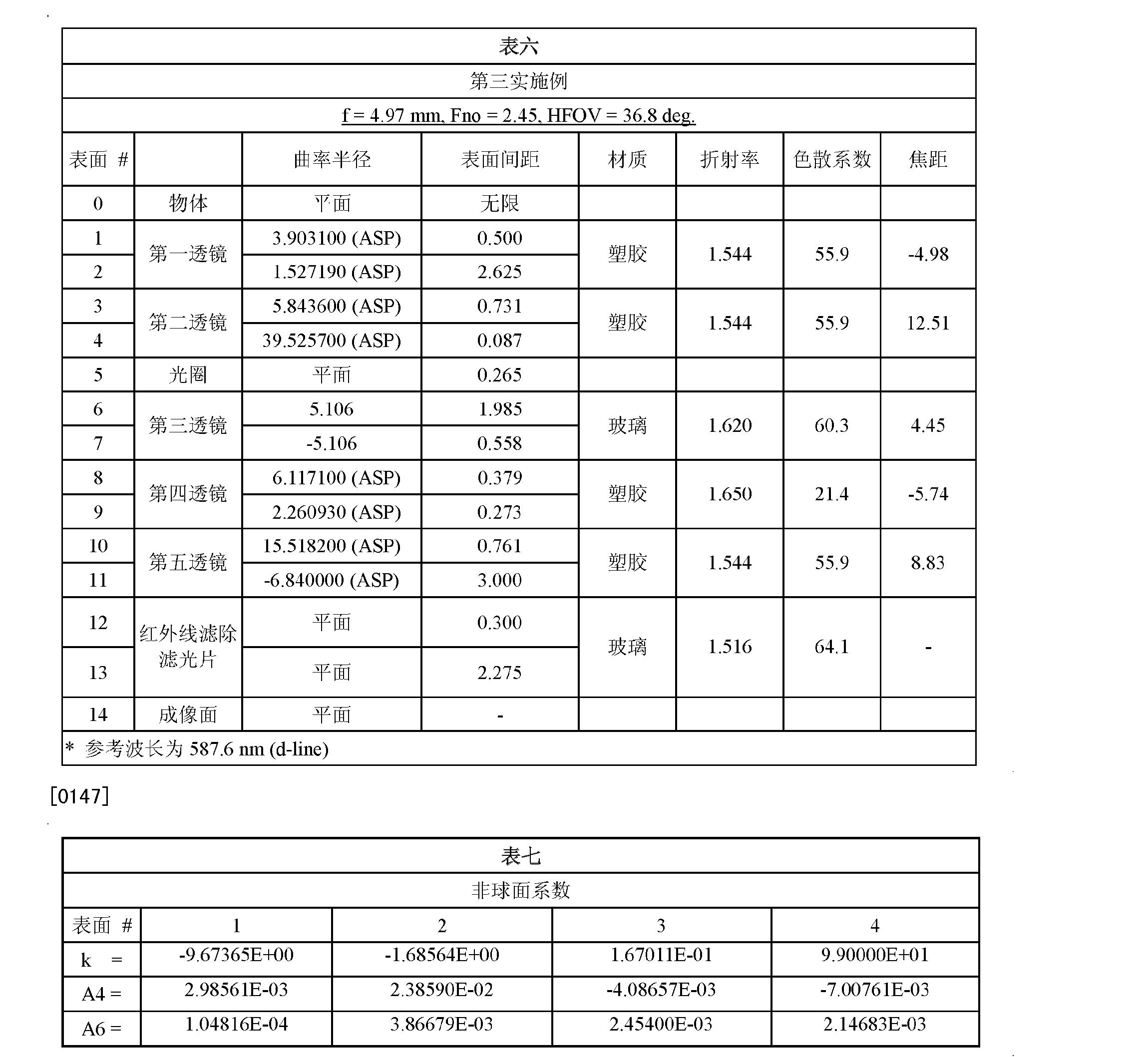 Figure CN202166776UD00141