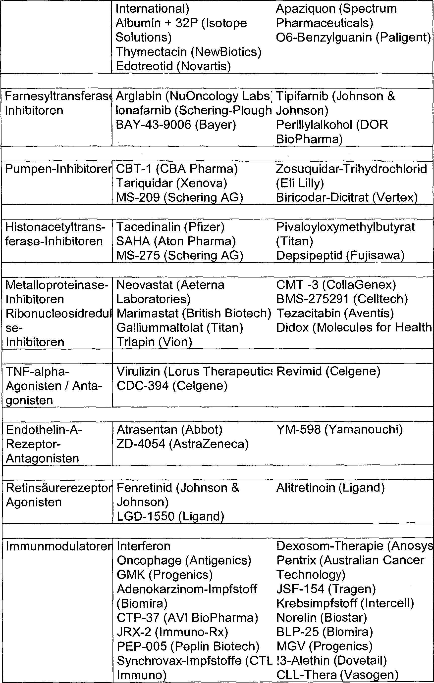 DE102009058280A1 - thiazole - Google Patents
