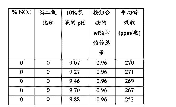 Figure CN104981273AD00142