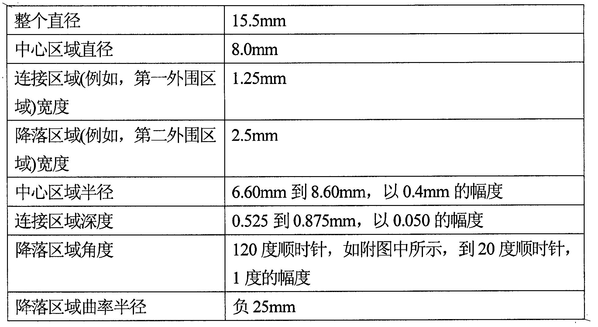 Figure CN102428403BD00101