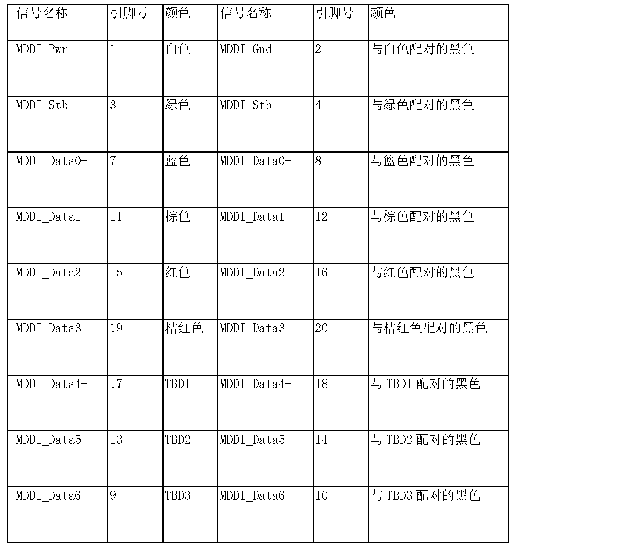 Figure CN102801595AD00871