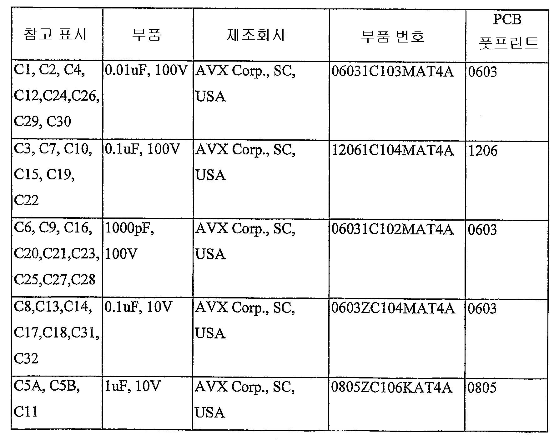 Figure 112005020643251-pct00001