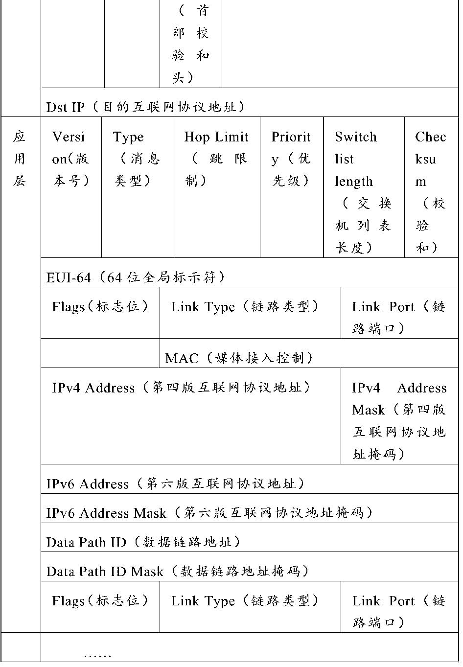 Figure CN104734877AD00241