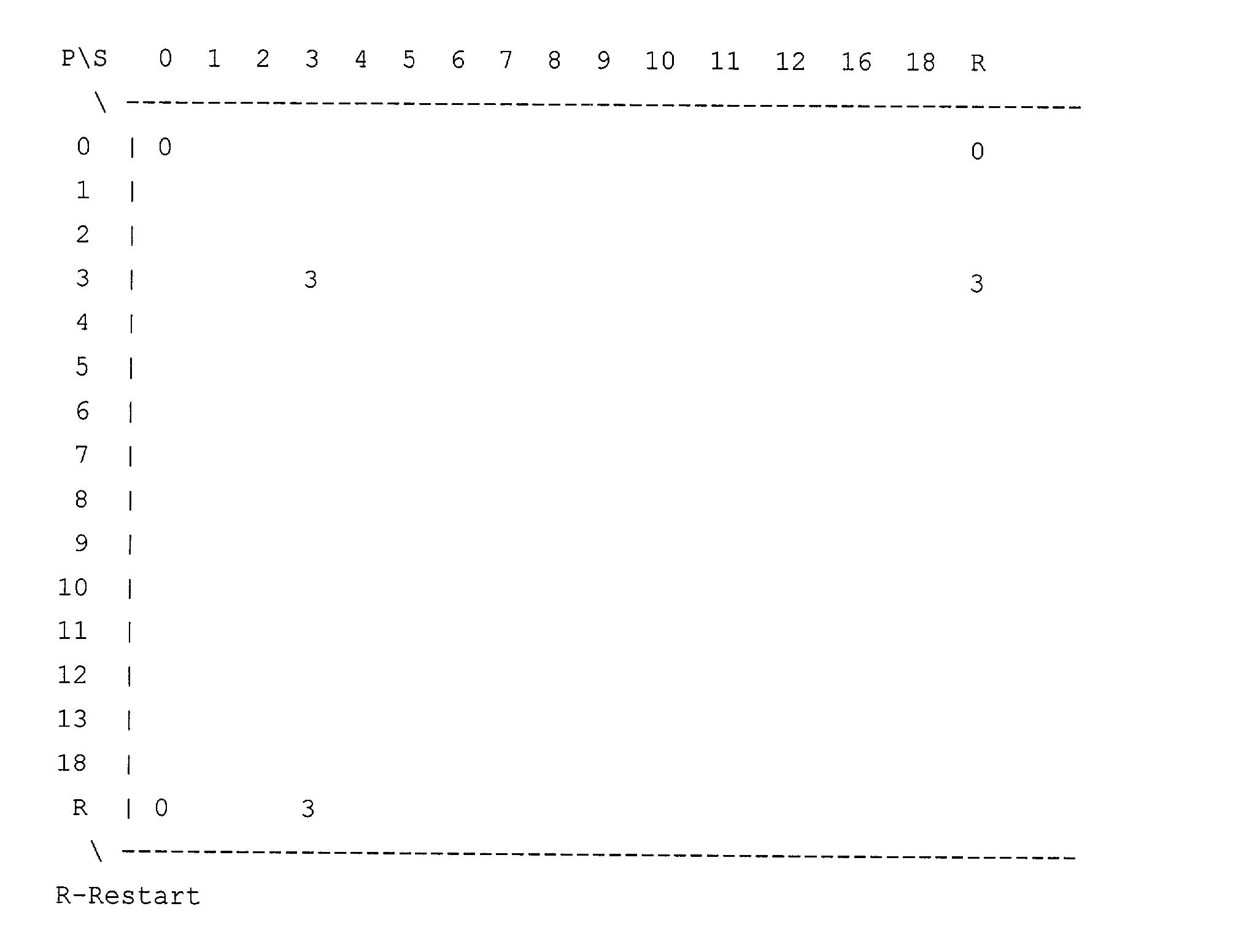 Figure US20030065971A1-20030403-P00021