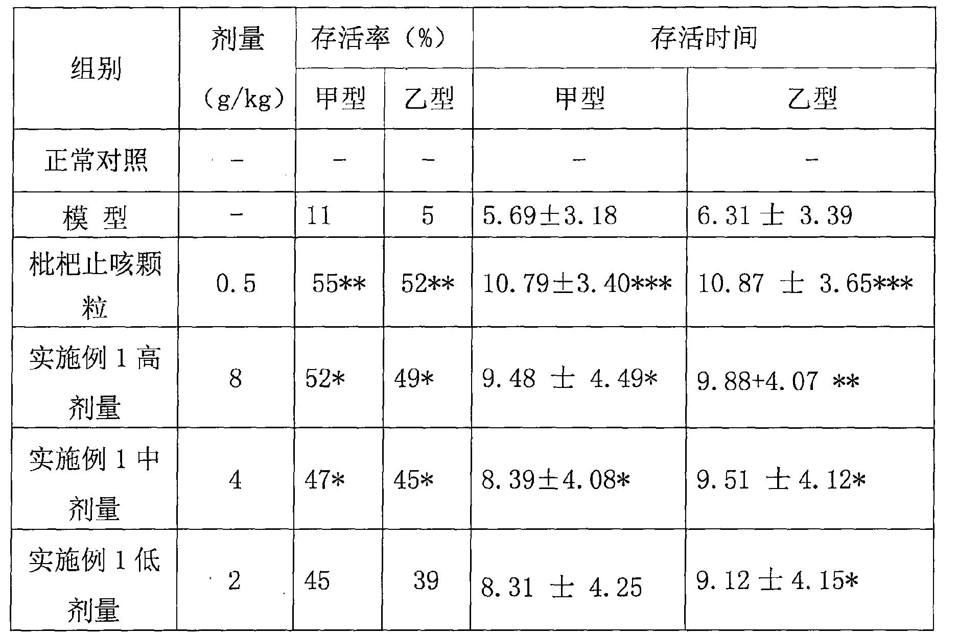 Figure CN106955303AD00102