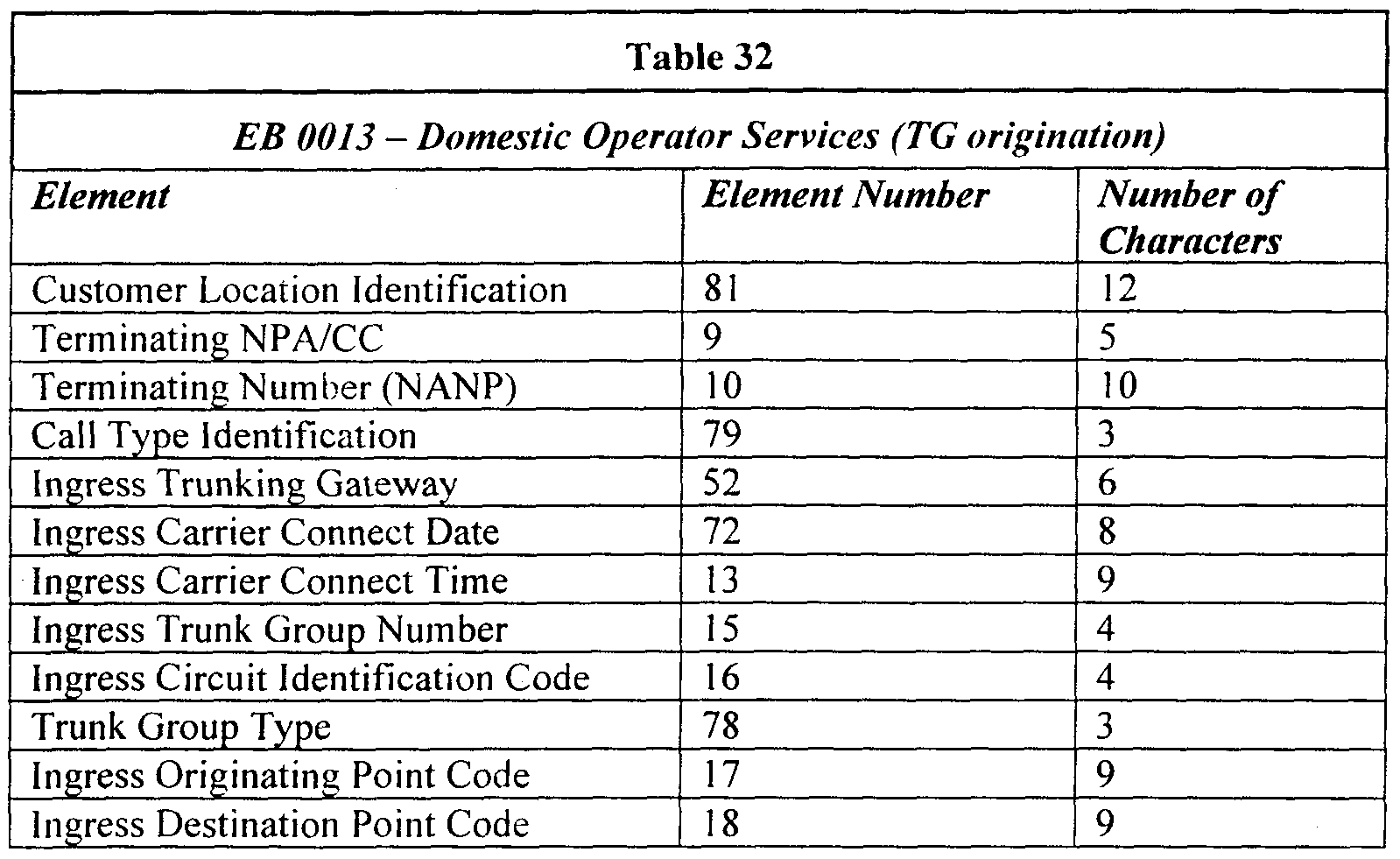 WO2000031933A1 - Voice over data telecommunications network