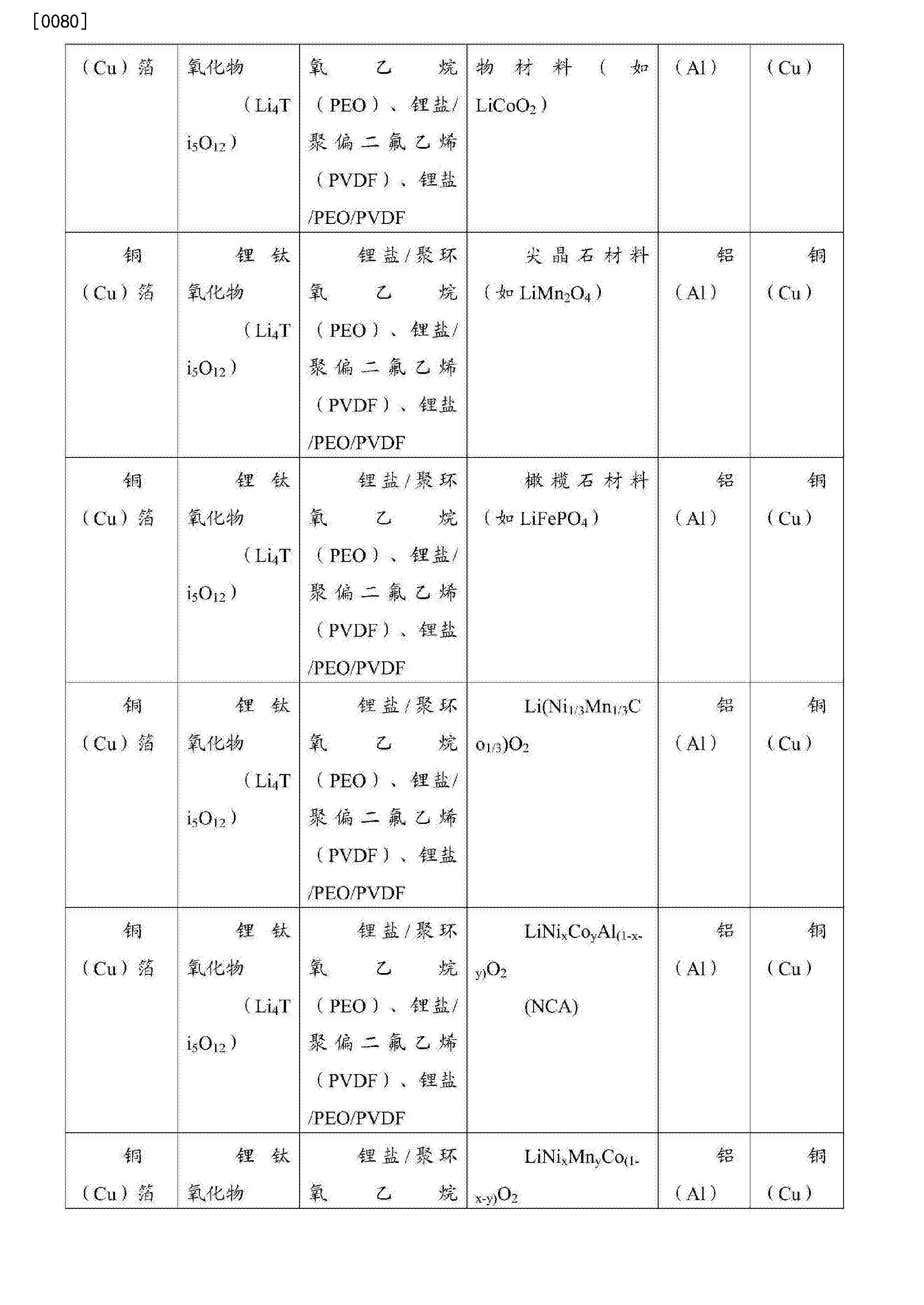 Figure CN105755446AD00181