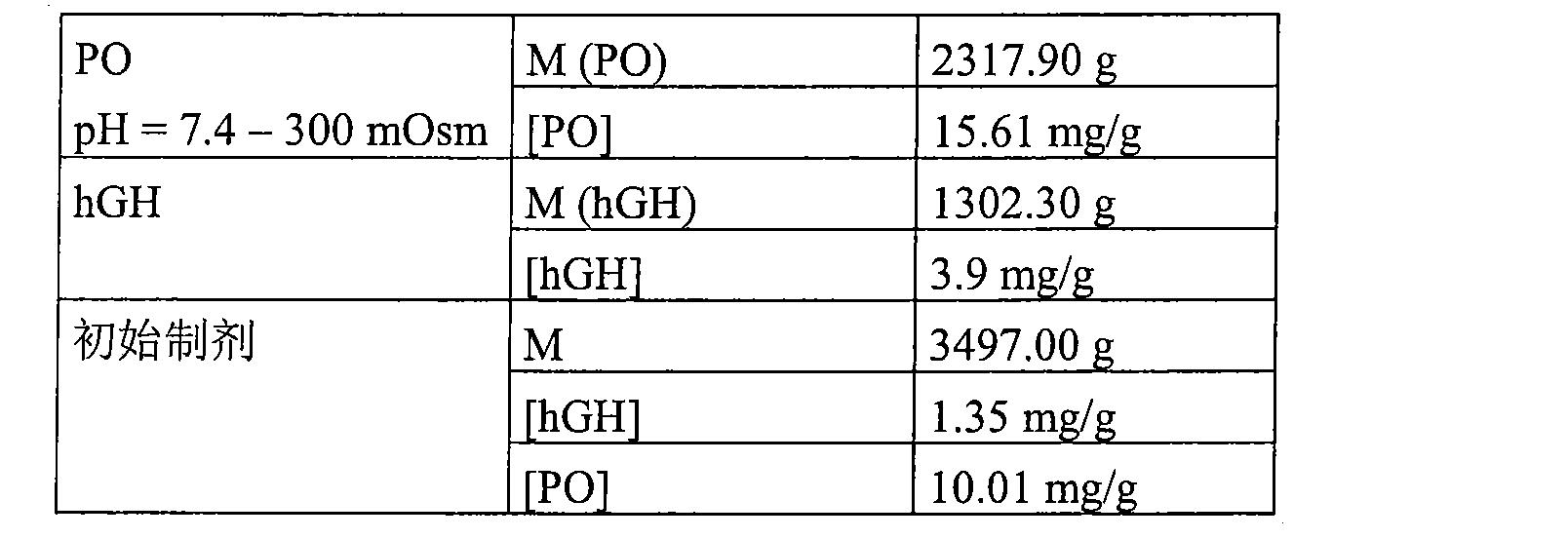 Figure CN101466353BD00272
