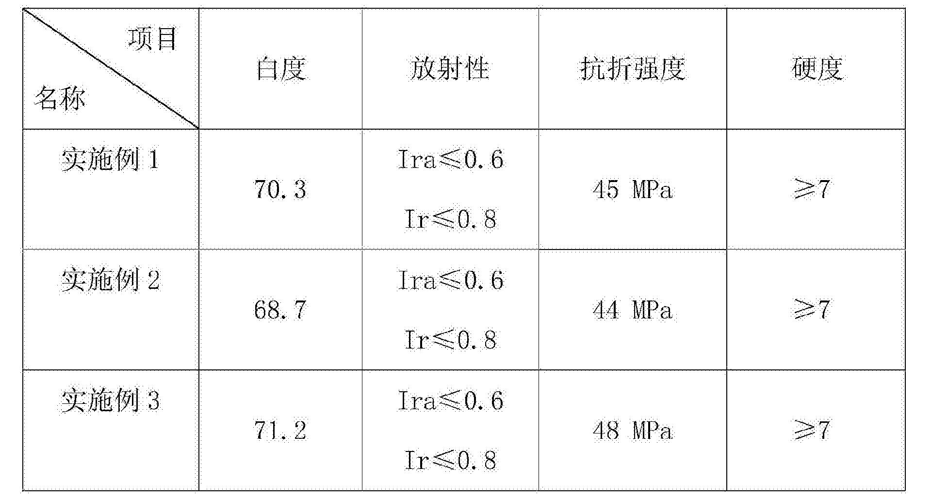 Figure CN106431365AD00091