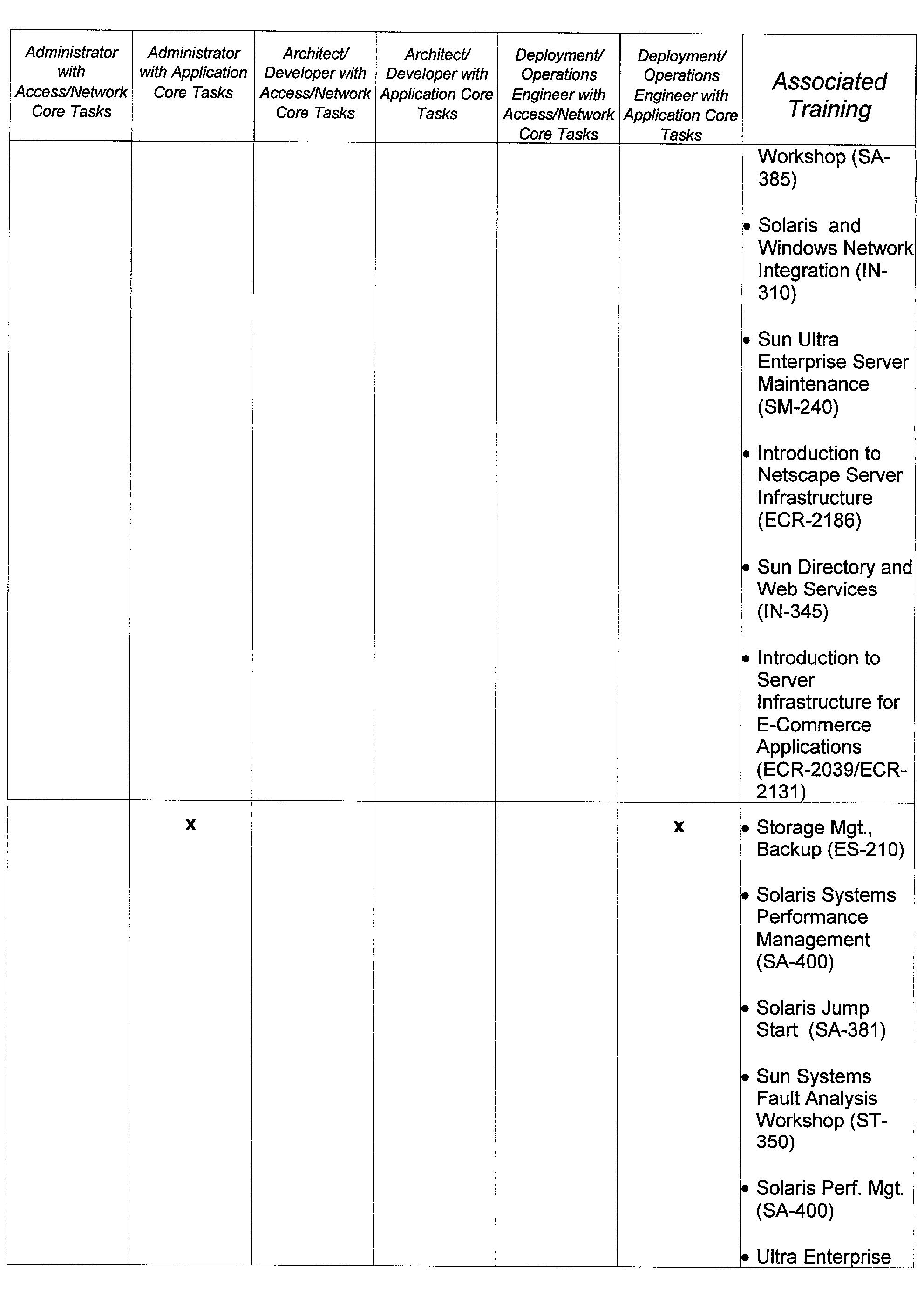 Figure US20030139953A1-20030724-P00017
