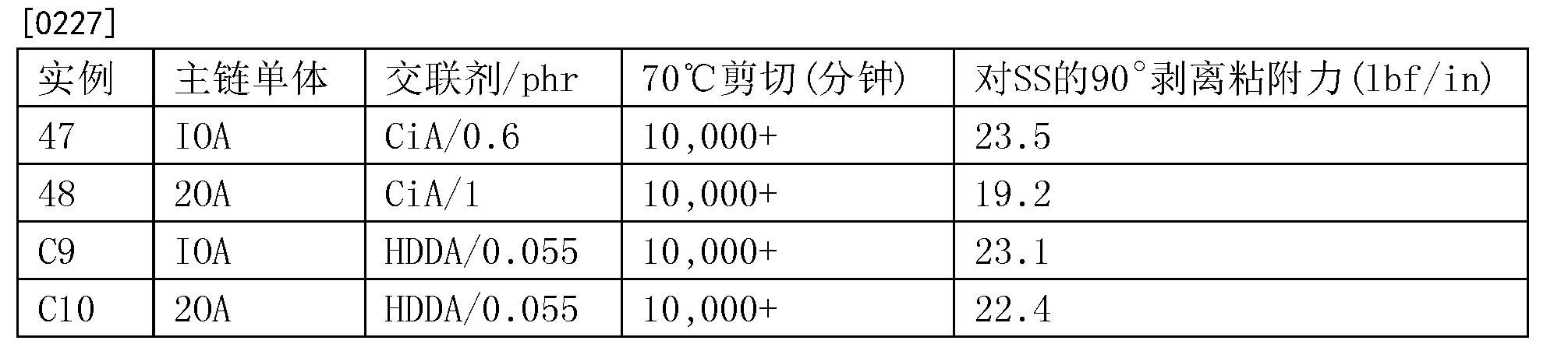 Figure CN105121579BD00282