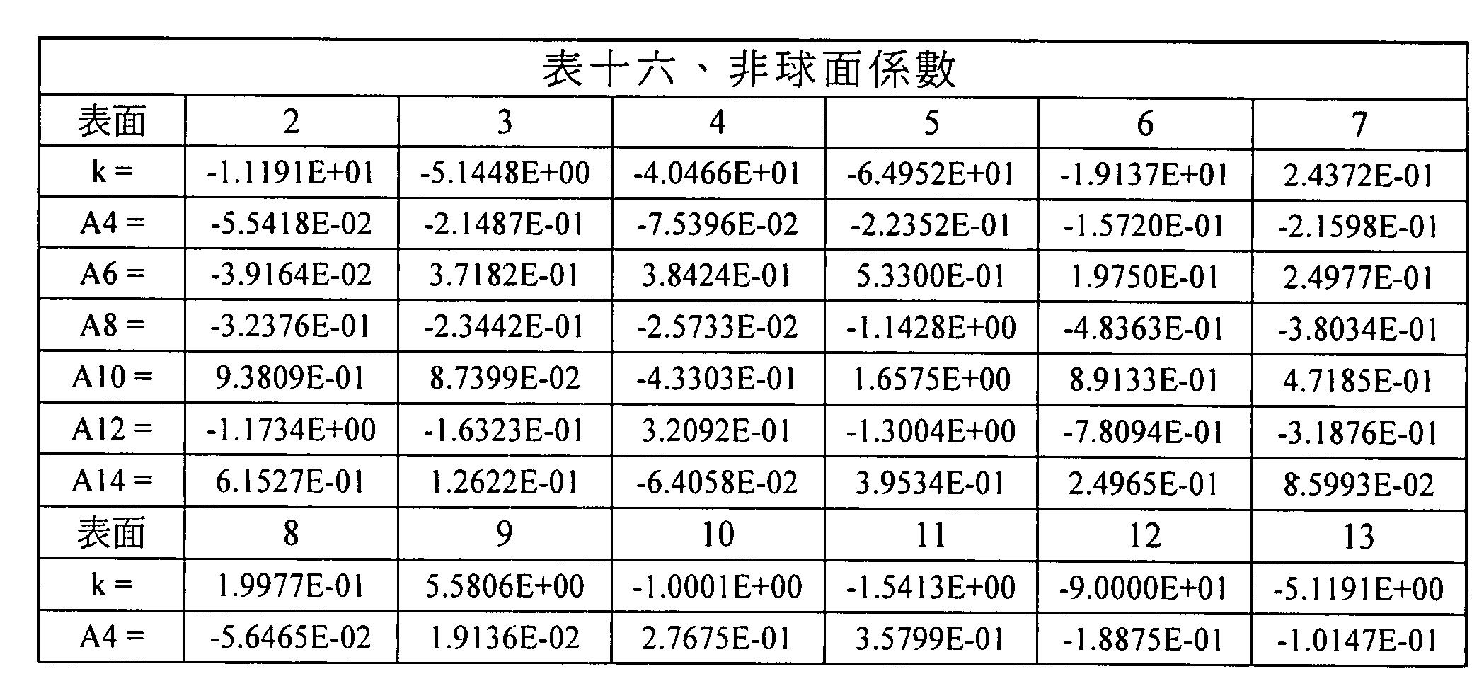 Figure TWI610090BD00035