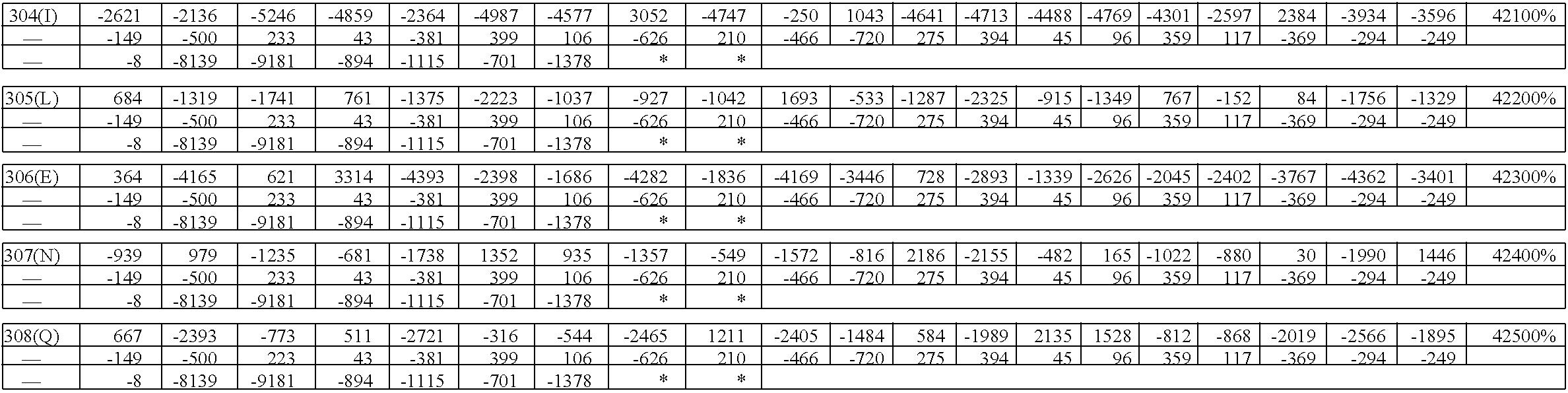 Figure US08945899-20150203-C00057