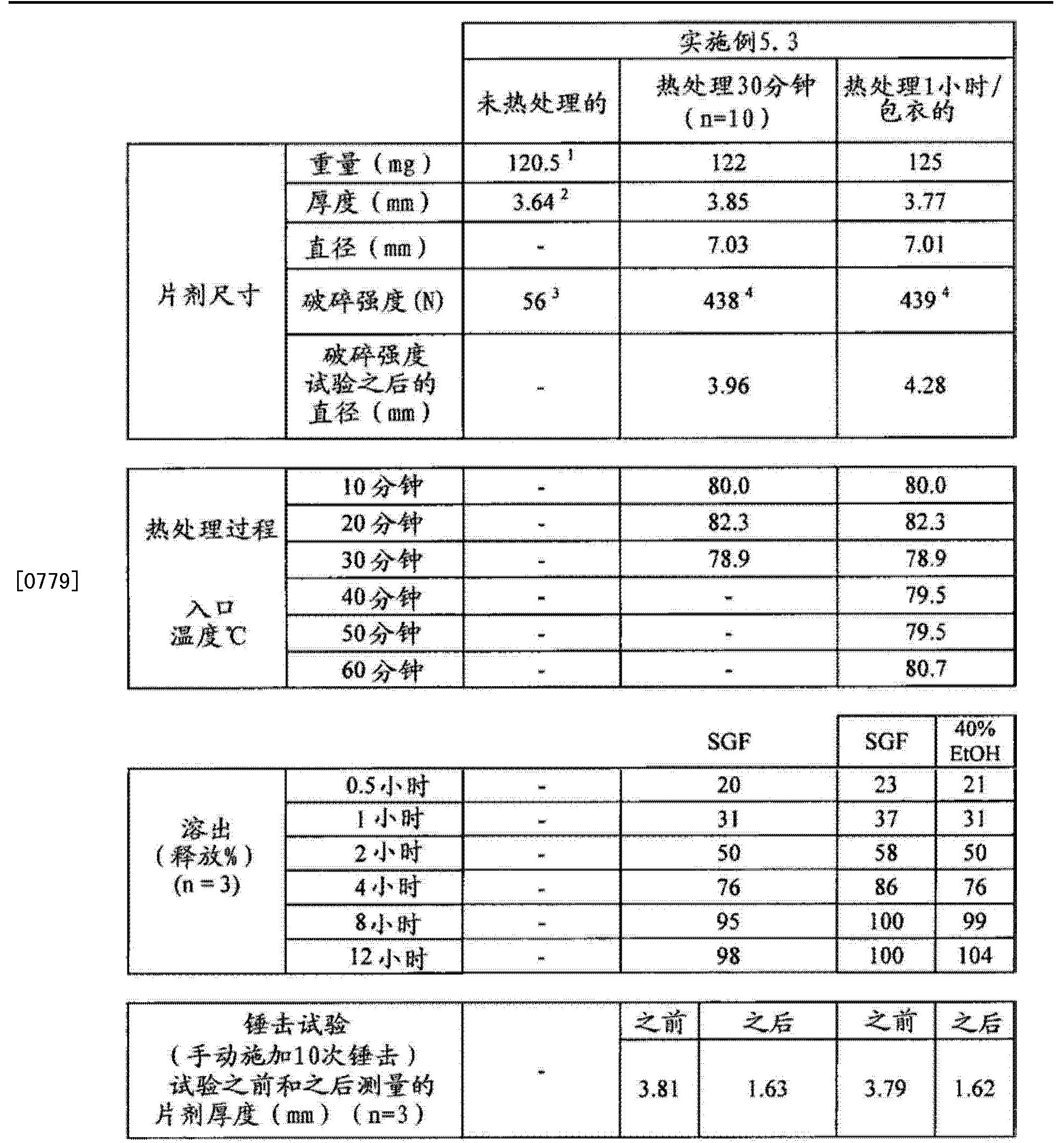 Figure CN102657630BD00651