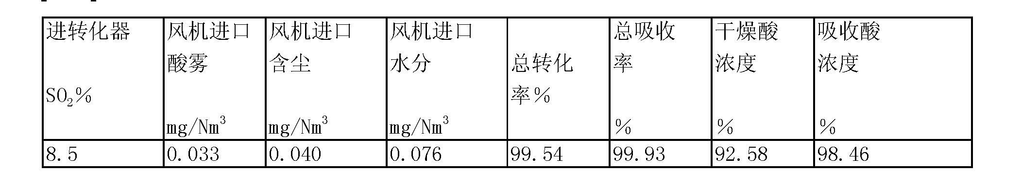Figure CN101343047BD00155