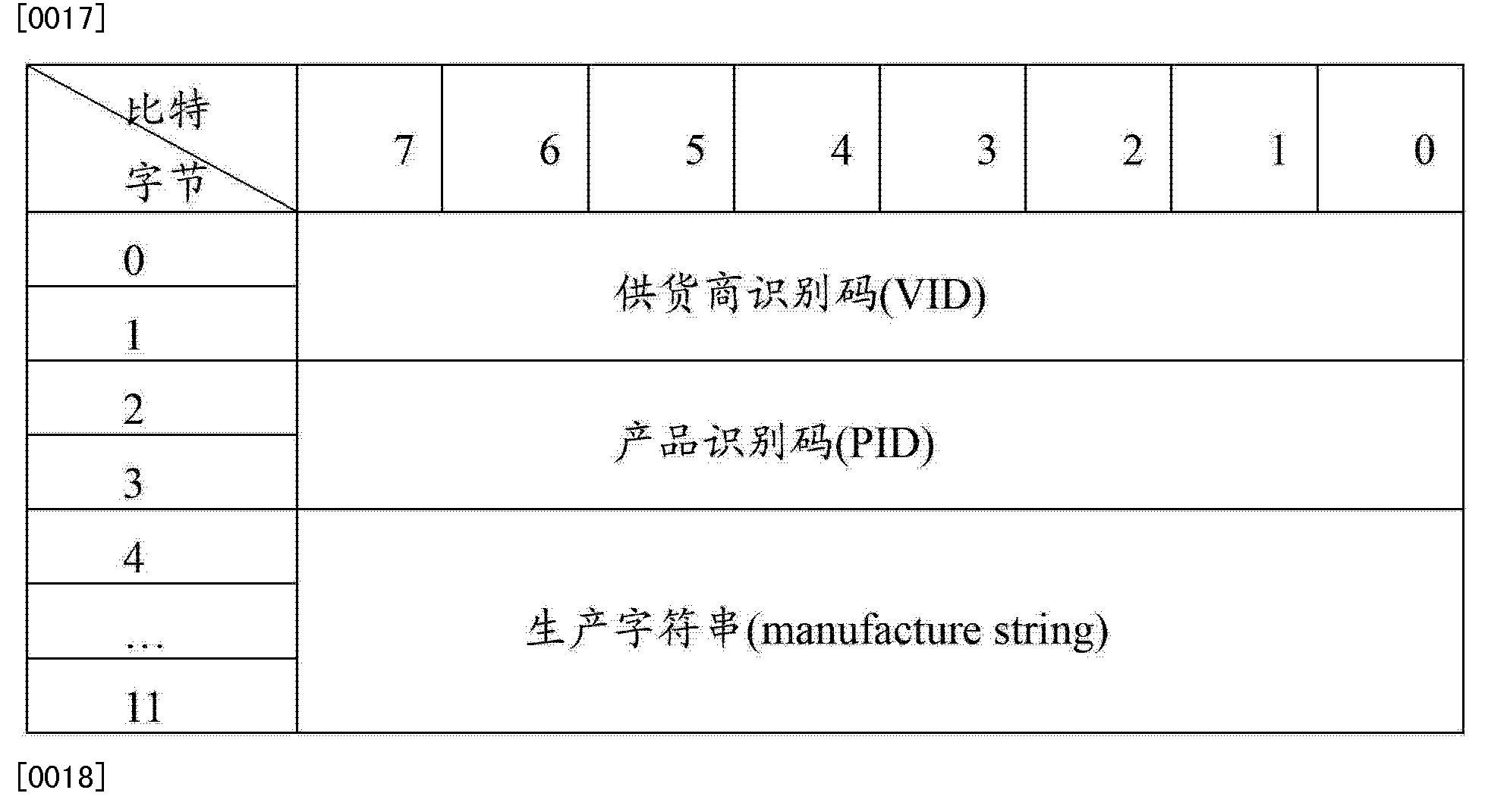 Figure CN104239245AD00061