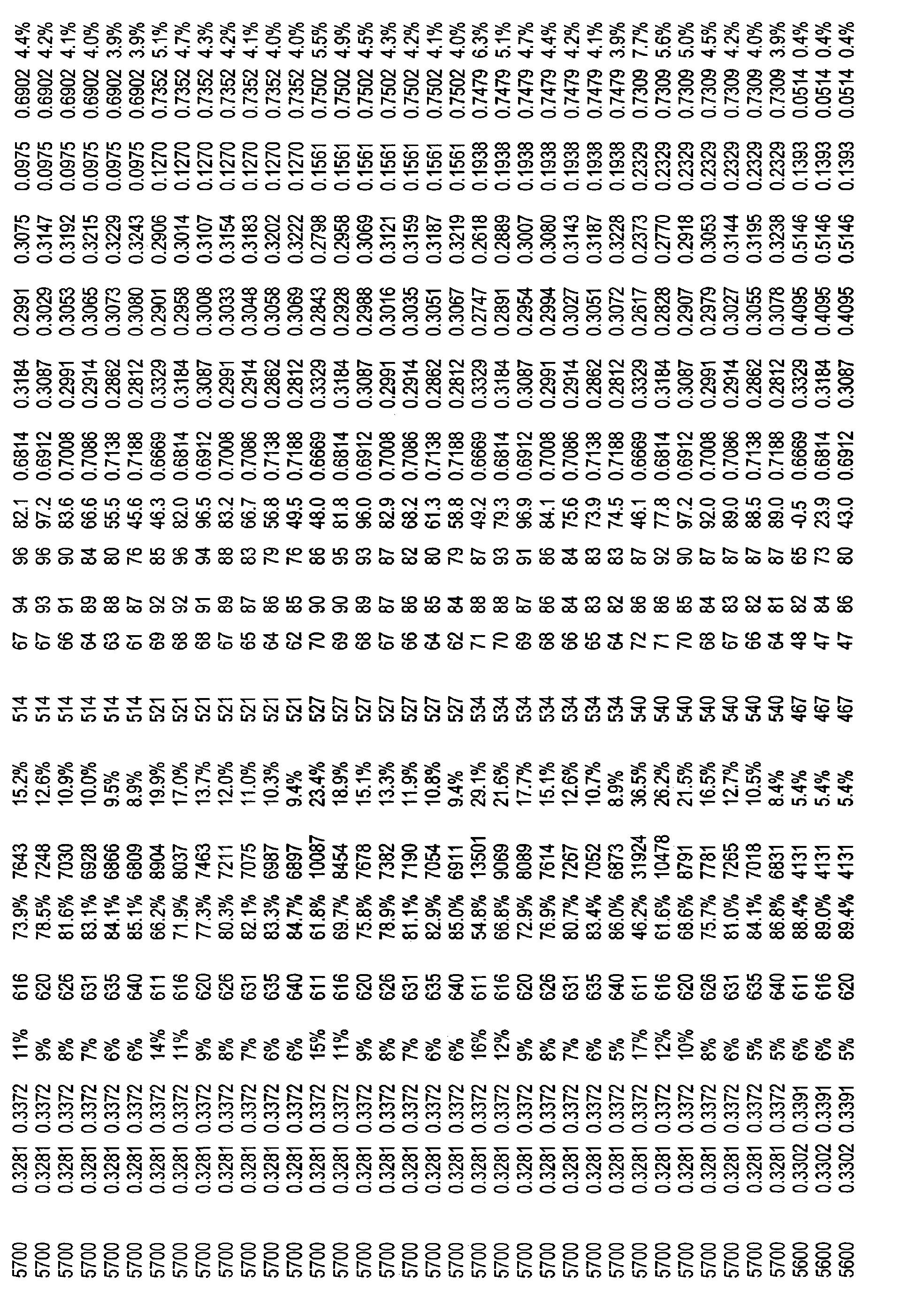 Figure CN101821544BD00471