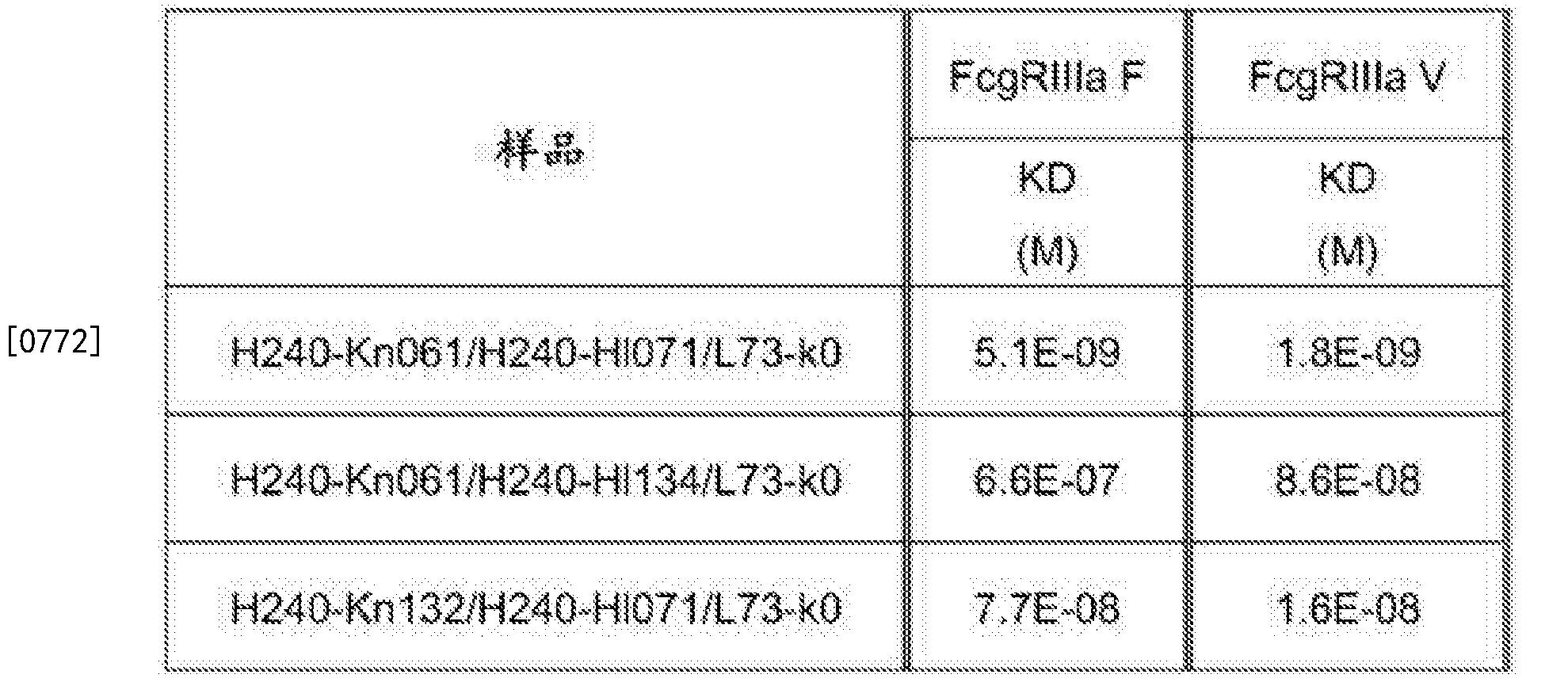 Figure CN105102618BD01451