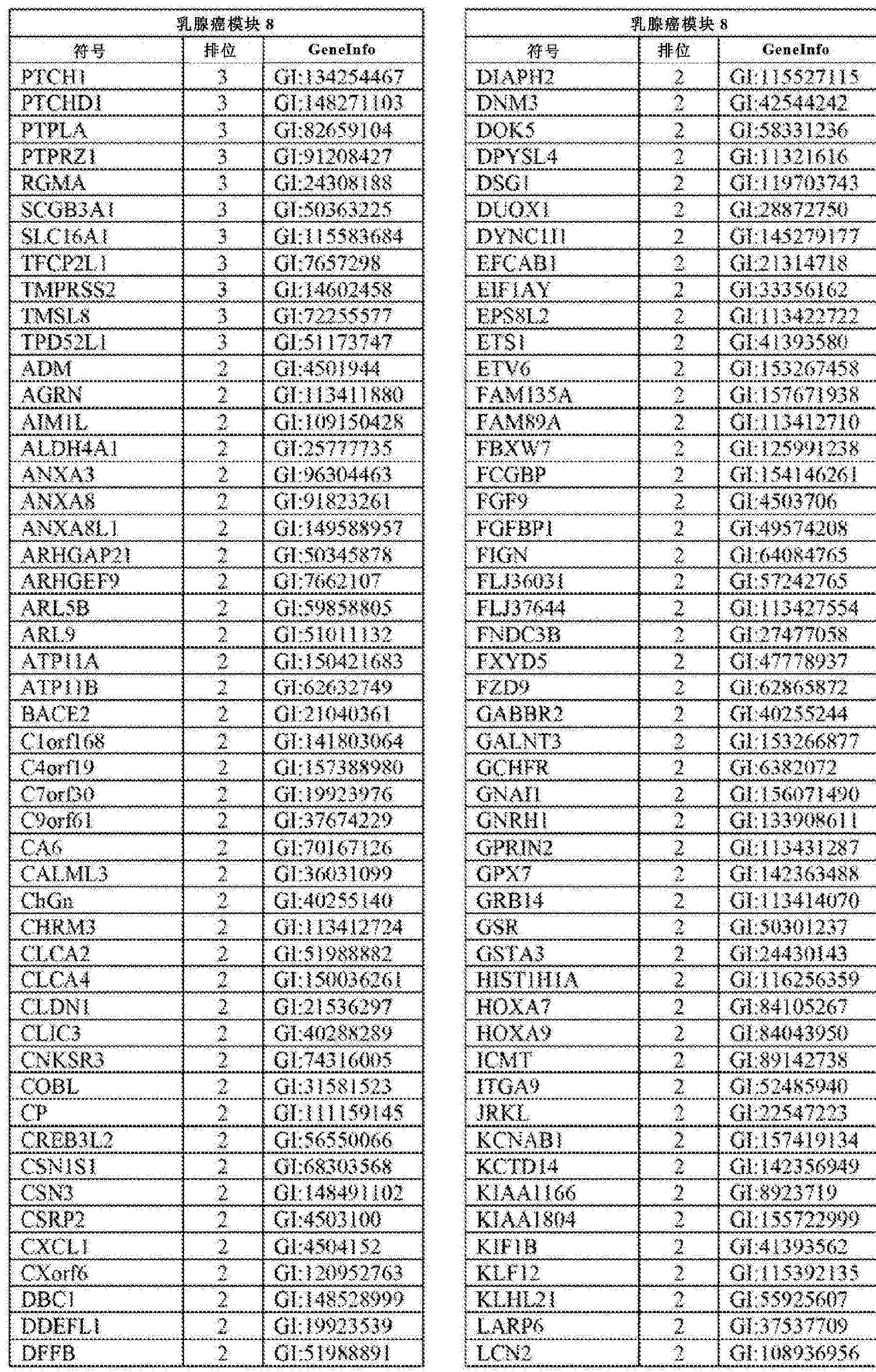 Figure CN102858999AD00821