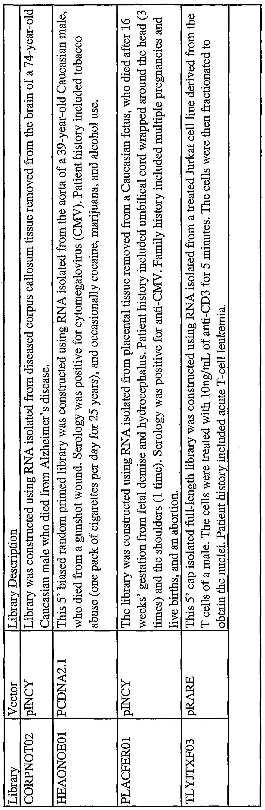 WO2004111202A2 - Neurotransmission-association proteins