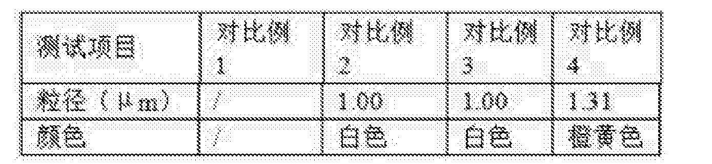 Figure CN105524301BD00101
