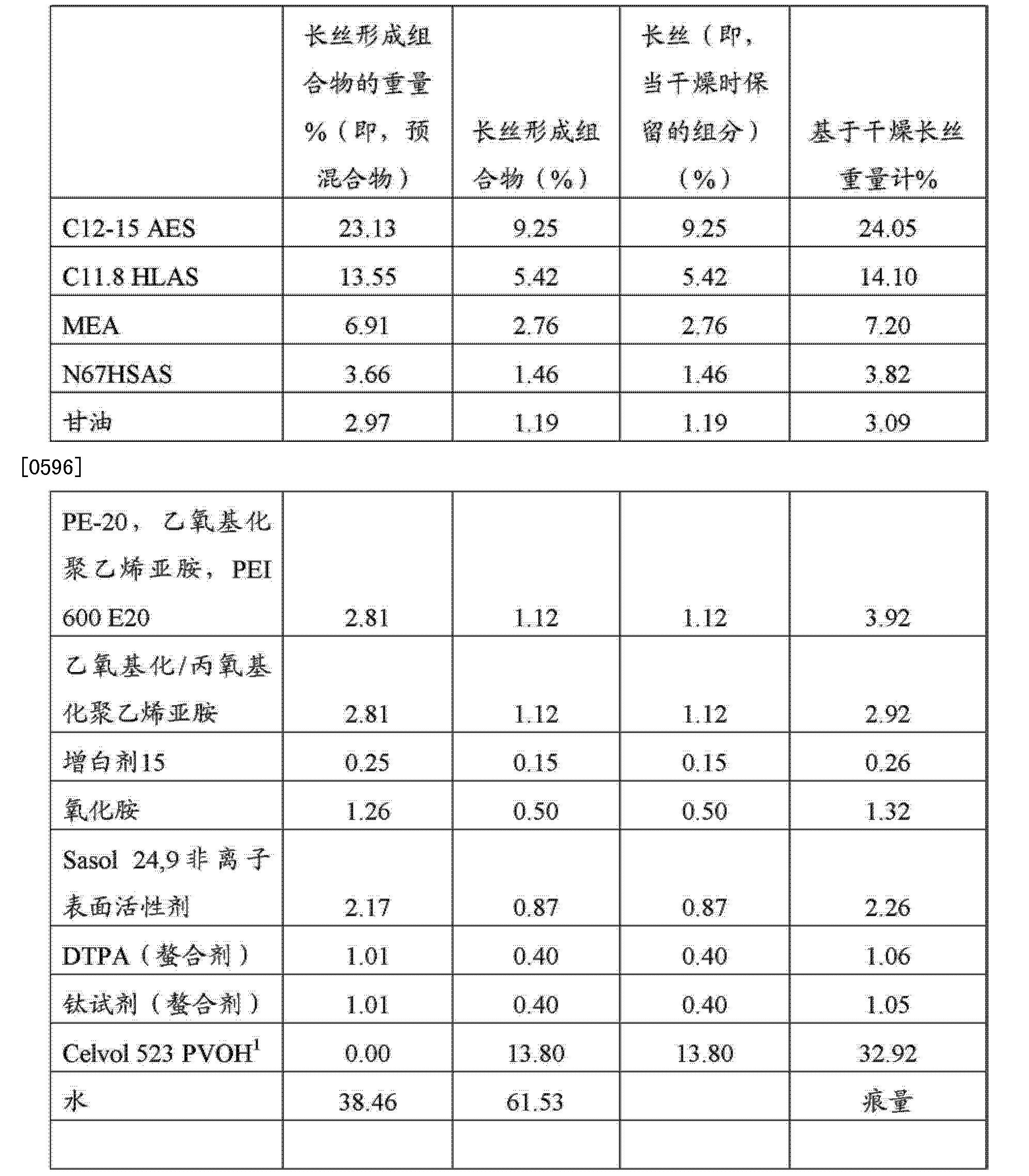 Figure CN103025930BD00631
