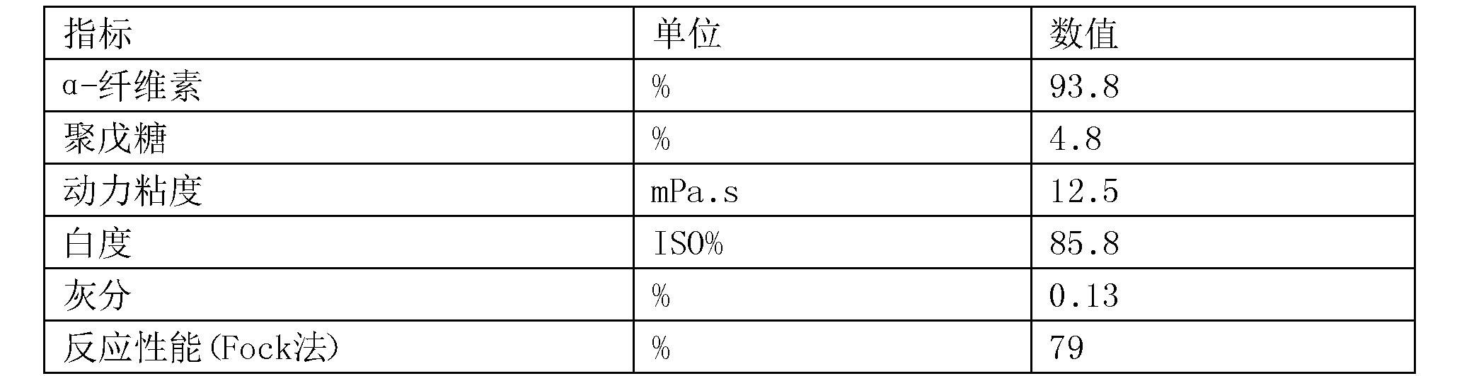 Figure CN105442370BD00091