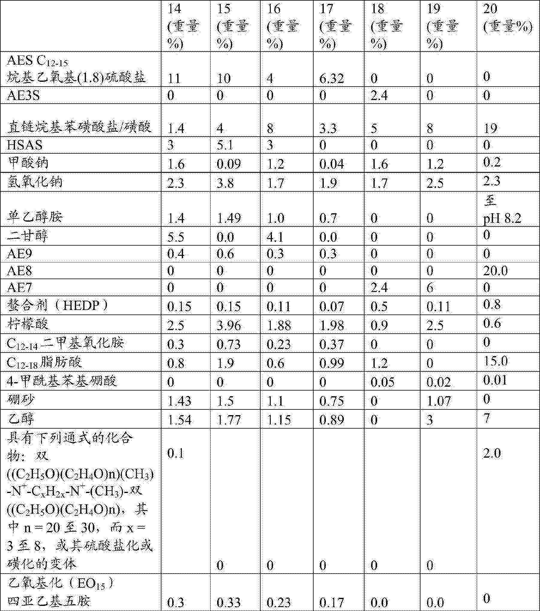 Figure CN104350106BD00501