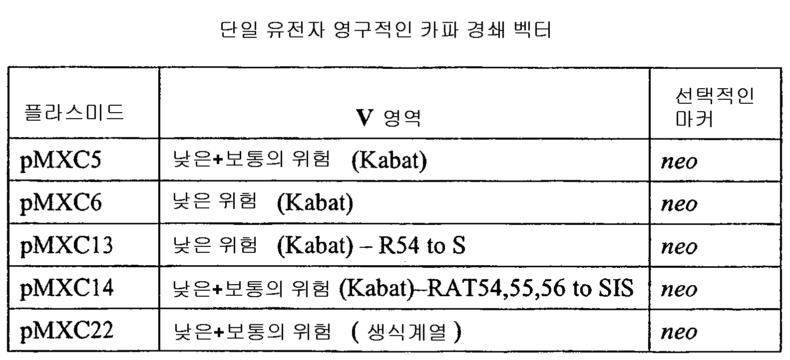 Figure 112012073673744-pat00003